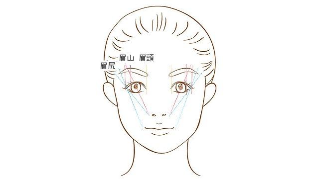 基本の眉頭・眉山・眉尻の位置、アイブロウの描き方